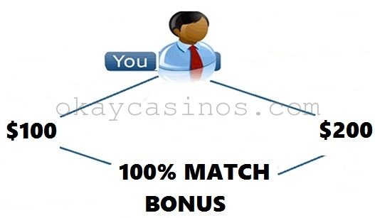 deposit bonus definition in safe online casino